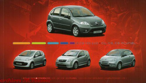 Citroën Gamme France 2005